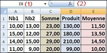 En utilisant l'image ci-contre, indiquez les résultats de la formule : =((A2+B2)*2+D2)/3