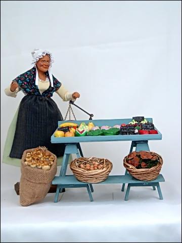 Toutes les semaines, je vends au marché, les produits de mon potager. Quelle est mon activité ?