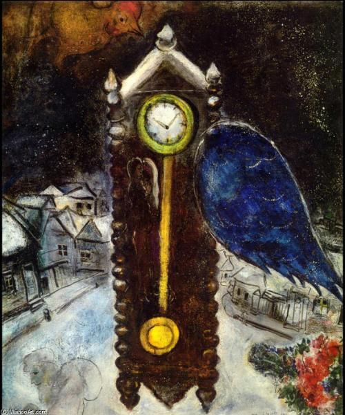 Qui a peint cette horloge ?