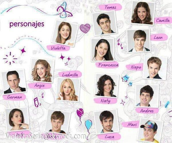 Violetta : personnages