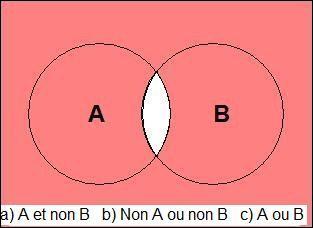 Il y a une logique dans chacun de mes films, mais l'important c'est votre logique à vous.  [David Lynch]. Quelle est la formule qui décrit la partie rose ?