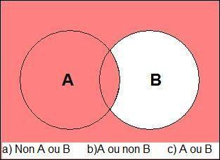 C'est avec la logique que nous prouvons et avec l'intuition que nous trouvons.  [Henri Poincaré]. Alors, essayez l'intuition, donnez la bonne réponse !