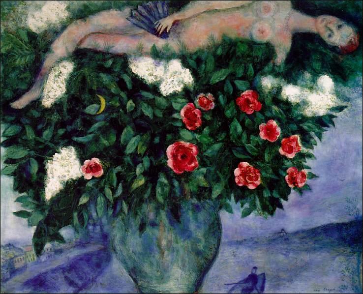 A quel peintre biélorusse doit-on ce tableau intitulé  La femme et les roses  ?