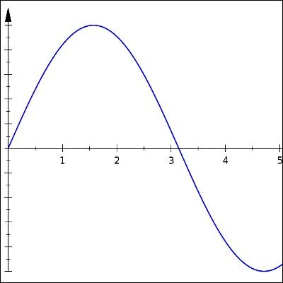 """« En mathématiques, """"évident"""" est le mot le plus dangereux. » (Eric Temple Bell)"""