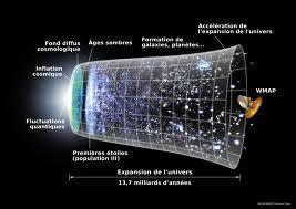 En combien de temps les premières galaxies sont-elles apparues ?
