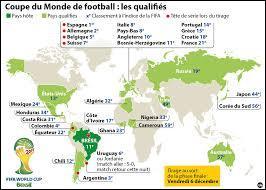 Combien y a-t-il d'équipes qualifiées pour le mondial ?