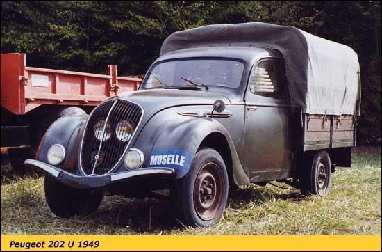 Quel est le nom de cette ancienne Peugeot ?