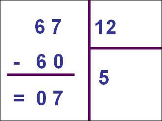 Dans cette division quel est le quotient ? (CM1)