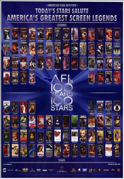Lors du classement publié en 1999 par l'AFI (American Film Institute), à quelle place se trouve Ingrid Bergman dans le classement des plus grandes actrices hollywoodiennes toutes périodes confondues ?