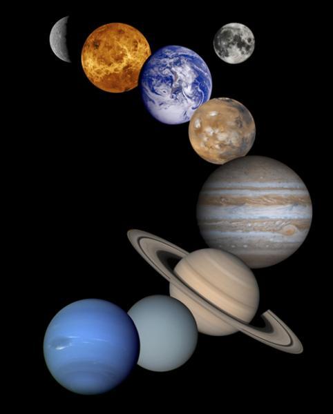 De ces trois planètes, laquelle n'est pas visible à l'oeil nu depuis la terre ?