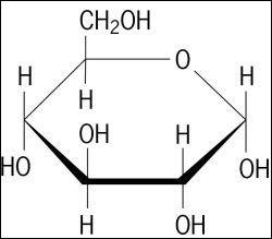 Le glucose et le fructose ont la même formule chimique soit C6H12O6.