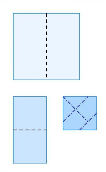 Annie plie deux fois sur lui même un carré de papier puis découpe les quatres épaisseurs selon les traitillés. Combien de morceaux se trouveront sur la table après le découpage ?