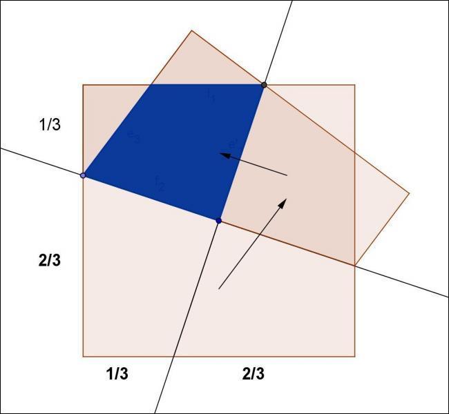 Annie demande alors à Julie: J'ai plié ce carré en suivant les lignes pointillées et j'ai découpé les petits bouts qui dépassaient. Combien de côtés aura la figure obtenue ?