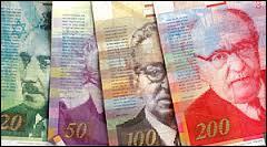 Comment s'appelle la monnaie en Israël ?