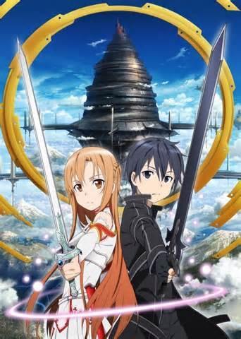 Sword Art Online : les personnages