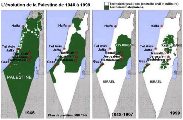 Lors du plan de partage de la Palestine en 1947, quel pourcentage de la population totale du pays représentait alors la communauté juive ?
