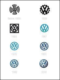 A quel groupe appartient Audi ?