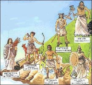 Quels sont les dieux d'origine et quelles sont leurs caractéristiques ?