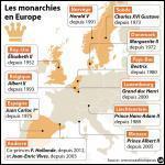 Avec la monarchie de Juillet s'achève le règne des Bourbons en France. Cependant, une branche étrangère de la maison royale des Bourbons règne encore aujourd'hui dans un pays européen. Lequel ?