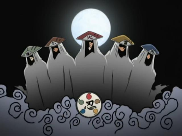 Naruto Shippuden - Qui est-ce ? : les Kage