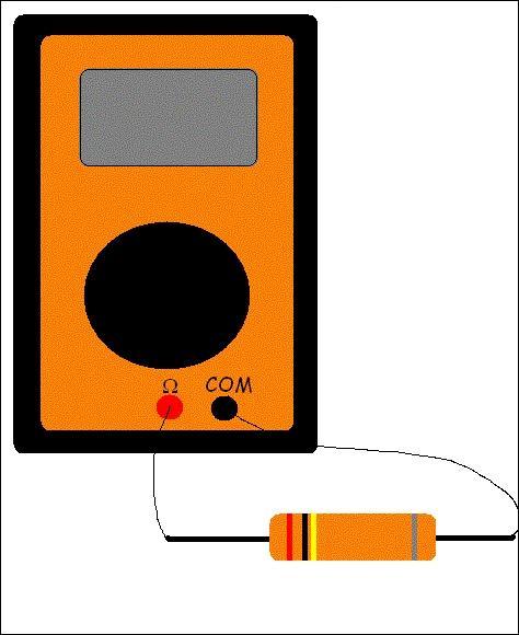 ... permet de mesurer la résistance électrique d'un circuit.
