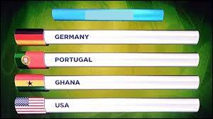 Cette année, dans le groupe H, on peut voir l'Allemagne, les États-Unis, le Portugal, le Ghana.