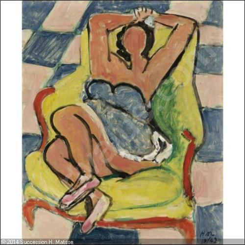 Qui a peint Le repos de la danseuse ?