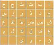 La plupart des Marocains sont arabophones, ce qui veut dire qu'ils parlent arabe :