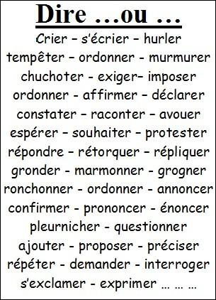 Un ........, c'est un mot qu'on écrit pour remplacer celui dont on ne connaît pas l'orthographe !