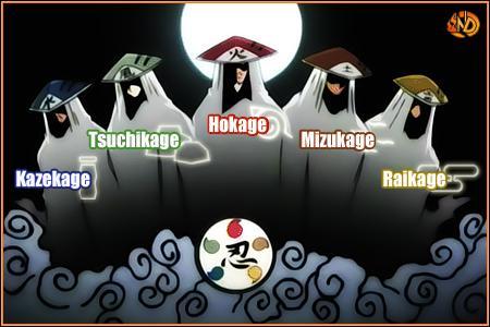 De quel village le mizukage est il kage ?