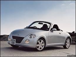 Ce petit roadster porte le nom de ...