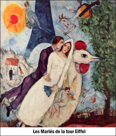 Le 9 août 1910, ce grand peintre s'installe à Paris :