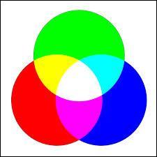 Le jaune, le rouge magenta et le bleu roi sont les trois couleurs primaires.