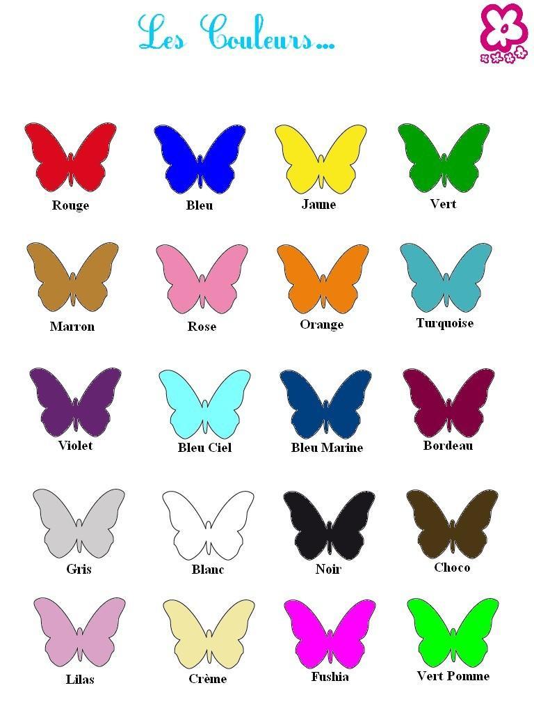 quizz les couleurs en espagnol quiz espagnol couleurs