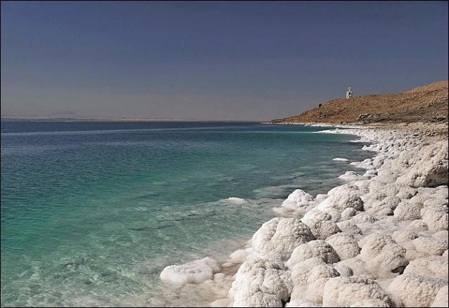 A quelle altitude se situe la mer Morte ?