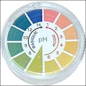 Quizz chimie sans physique quiz chimie physique medecine - Comment mesurer le ph ...