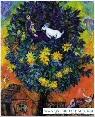 """Qui a peint """"L'automne au village"""" ?"""