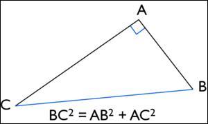 Comment s'appelle le théorème utilisé ?