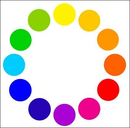 Laquelle de ces couleurs est primaire ?
