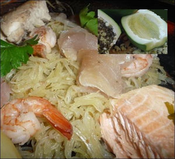 Aux Antilles, vous pourrez déguster une « choucroute » de --------- à laquelle vous ajouterez des lardons et des boudins créoles, ou encore du poisson blanc.