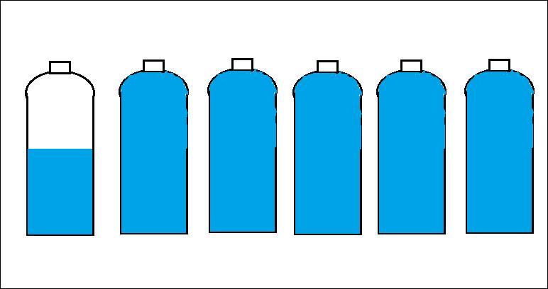 L'eau n'échappe pas à la règle de Paracelse, en excès elle entraîne une hyponatrémie. A partir de quelle quantité a-t-on un risque de mort ?