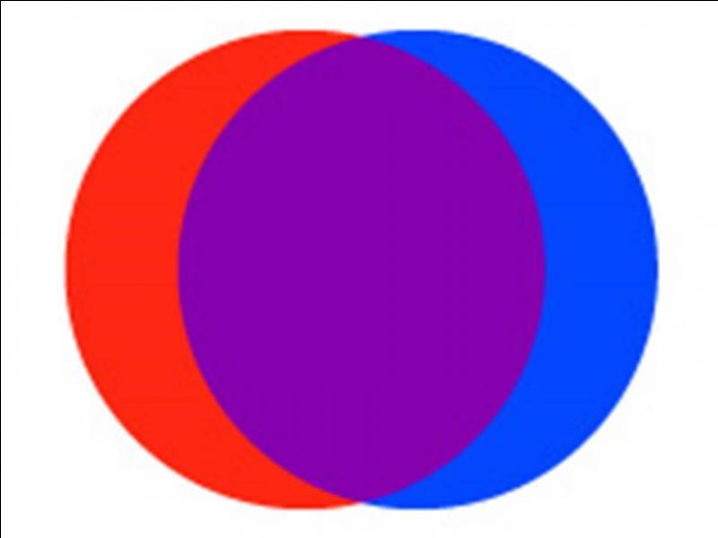 Pour obtenir le violet, mélangeons à parts égales...