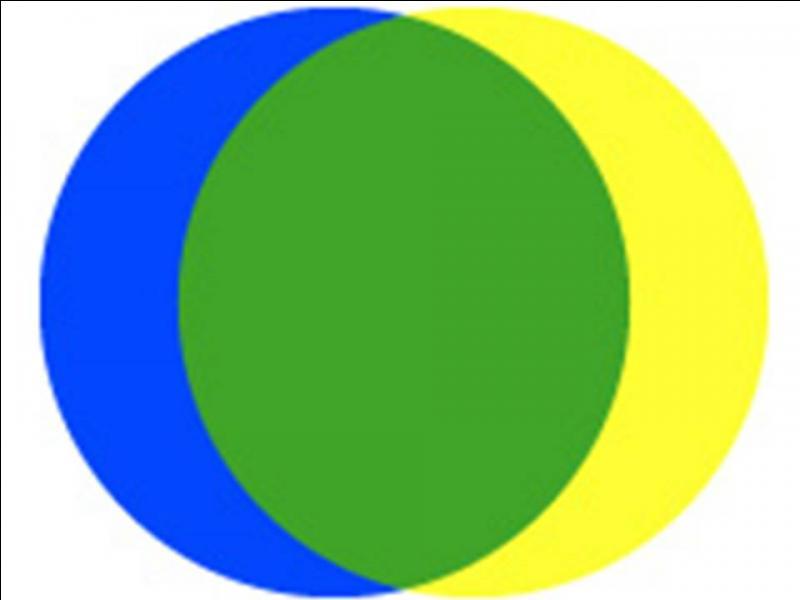 Jaune + bleu, à parts égales, donnent...