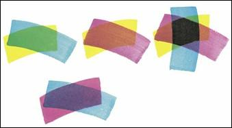Si l'on mélange, à parts égales, jaune, rouge et bleu, nous obtenons...