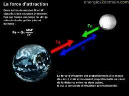 La Lune exerce une influence gravitationnelle sur la Terre. Par quel phénomène peut-on le confirmer ?