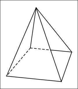 [Géographie] Dans quel pays vous trouvez-vous si vous visitez la Pyramide du Louvre ?