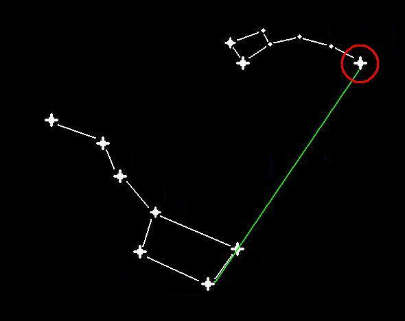les constellations les plus connues