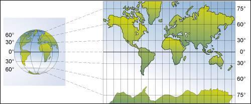 Sur une projection de Mercator, une loxodromie est représentée sous forme de :