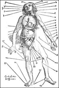 La médecine de l'époque ne peut rien pour les malades qui n'ont plus que quelques jours à vivre après l'apparition des premiers symptômes. Quel était le principal traitement préconisé au Moyen-Age ?