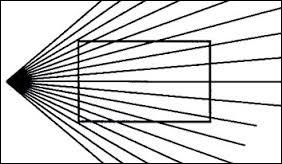 Le rectangle est-il droit ?